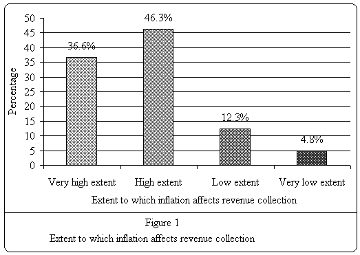 what extent the developing countries depend E-commerce for development: challenges and opportunities  with the sharp decline of financial aid to developing countries over the past  if so, to what extent.